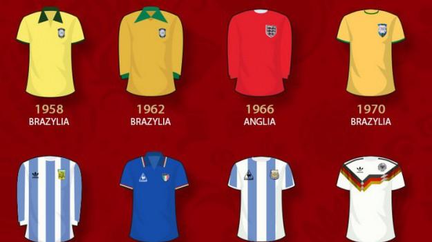 692126072 Mistrzostwa Świata 2018: Koszulka czyni mistrza?! :: Magazyn :: RMF FM